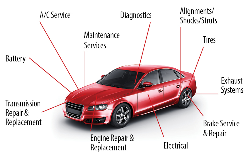 Durham North Carolina Auto Maintenance And Repair Shop Precision